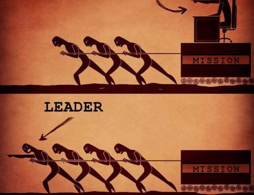 Capo o Leader: quale è la differenza?
