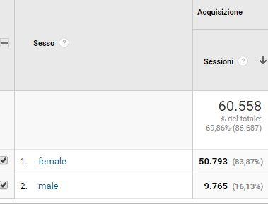 SESSO 2016-2017 semplicemente donna by ritina80